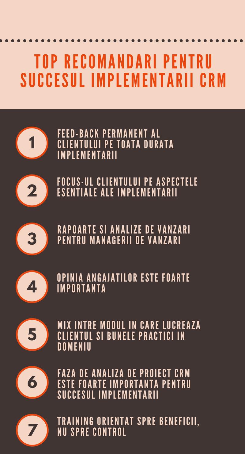 implementare-CRM-top-recomandari-succes