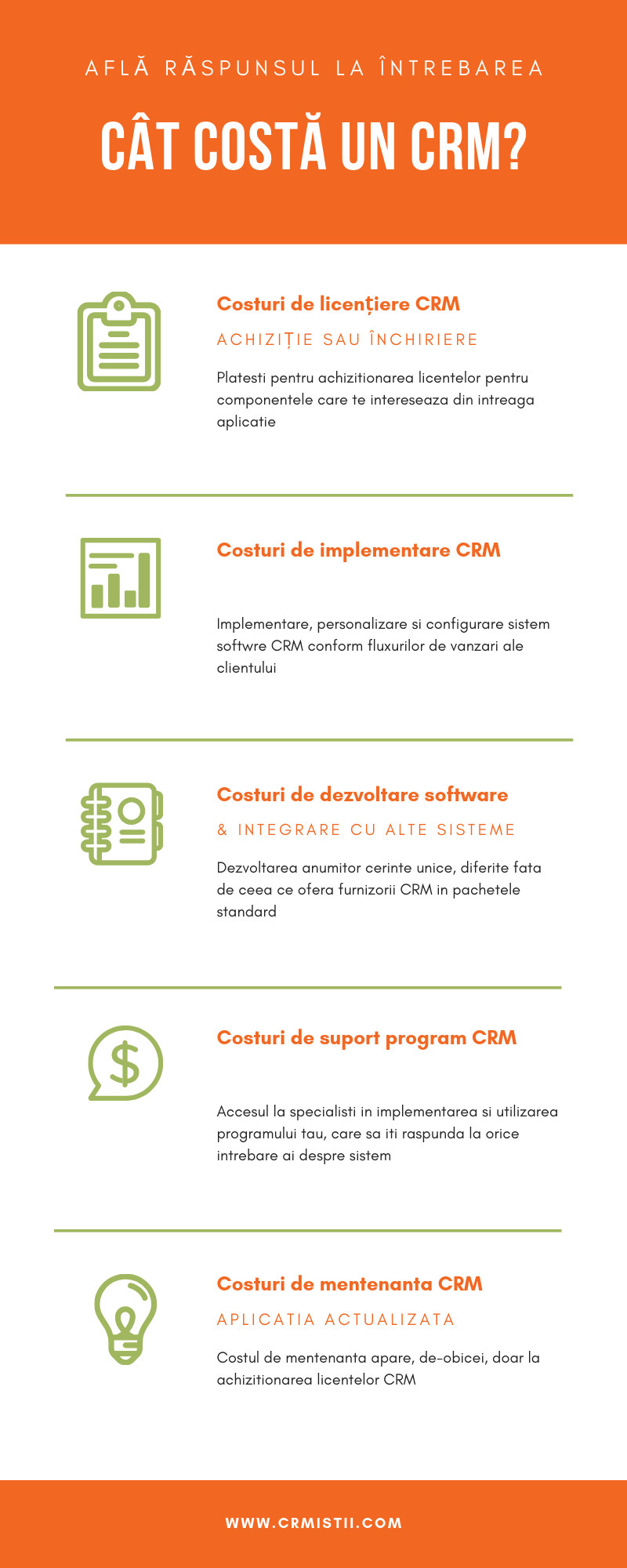 Cat costa sistem CRM - model de preturi