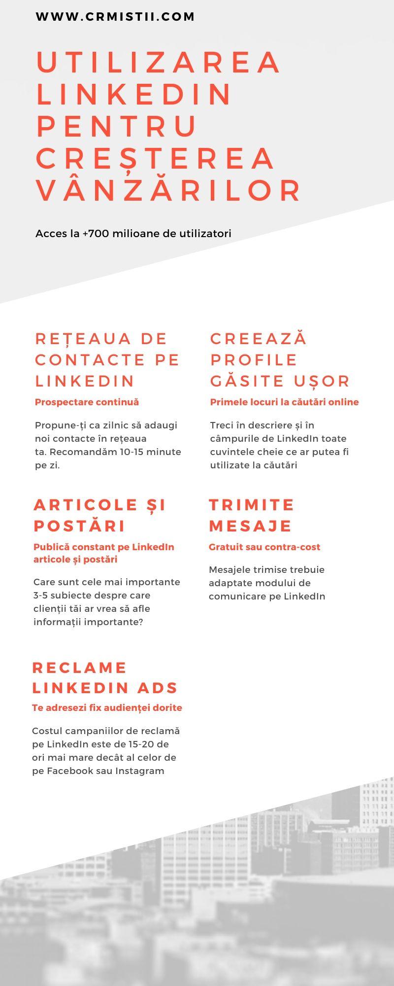 LinkedIn pentru creșterea vânzărilor și găsirea de noi clienți